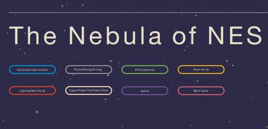 infografica galassia di giochi