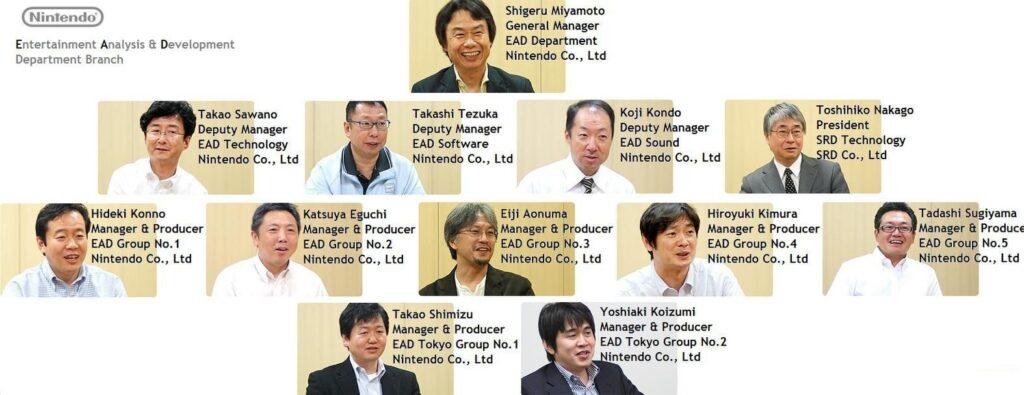 Gerarchia di Nintendo EAD con i vari capigruppo