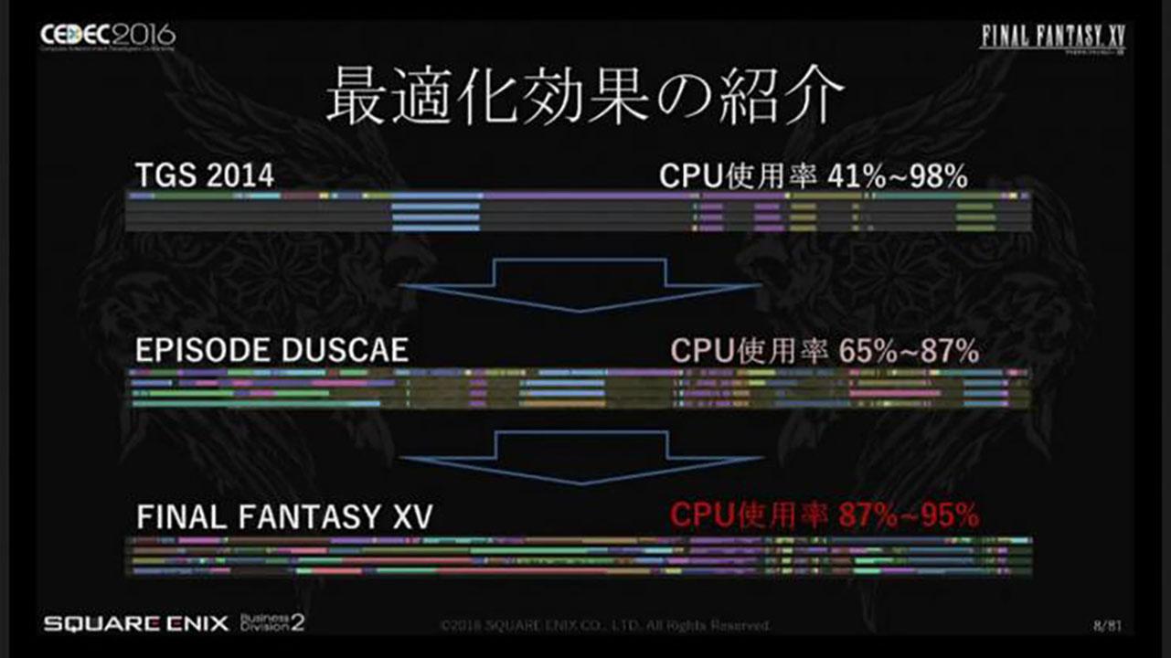 final-fantasy-xv-uso-processore