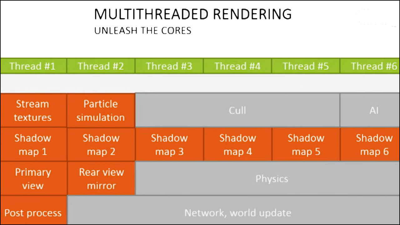 multitreaded-rendering