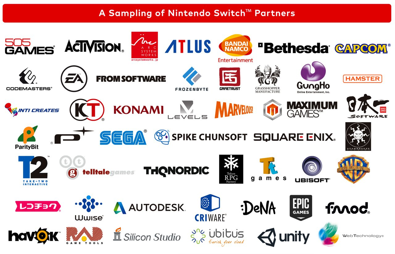 switch-partner-nintendon