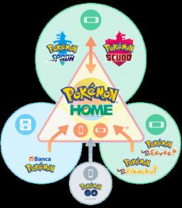 pokemon-home-1-nintendon