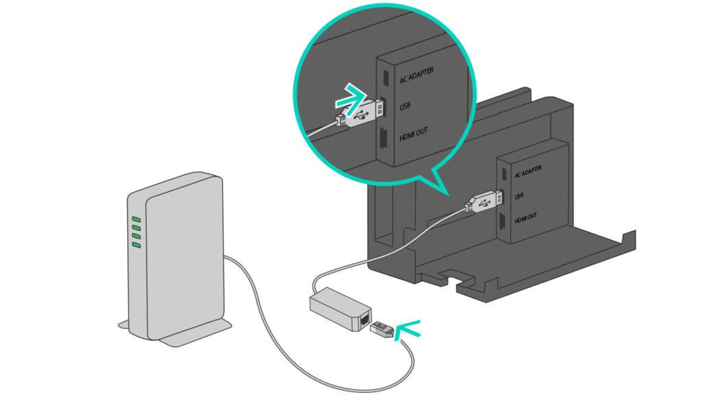 Nintendo Switch problemi lan come collegarsi a internet