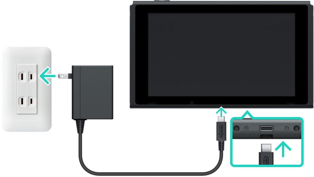 Nintendo Switch ricarica a muro
