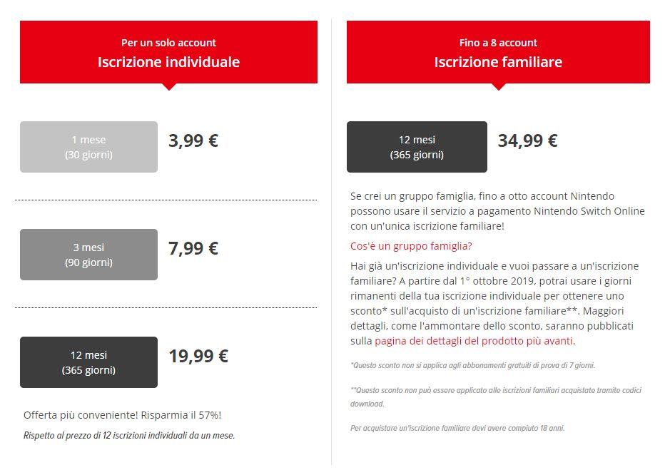 Prezzi Nintendo Switch Online